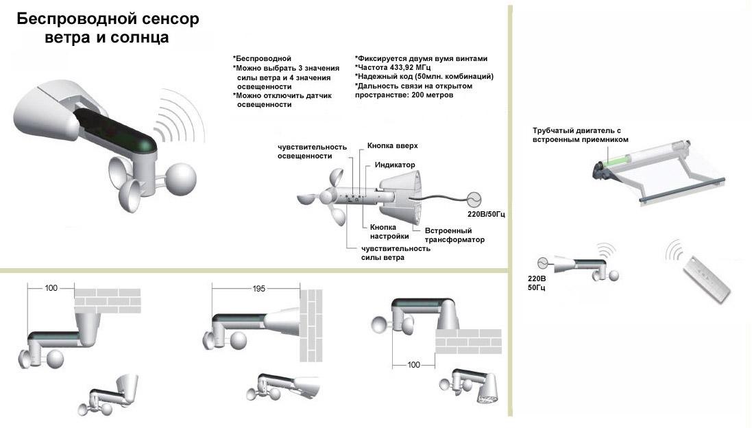 Датчик ветра и солнца купить по низкой цене в интернет-магазине okno19.ru