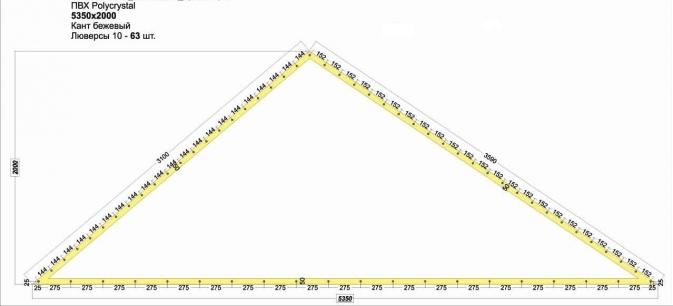 Мягкое окно ПВХ прозрачное треугольное 5350*2000 купить по низкой цене в интернет-магазине okno19.ru